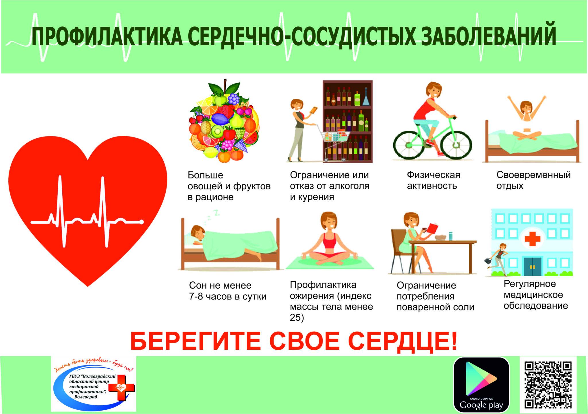 Способы предотвращения сердечных заболеваний