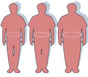 Признаки дисфункции щитовидной железы
